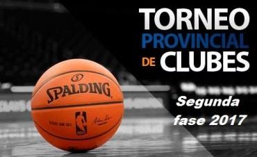 Resumen Provincial de clubes de Basquetbol Mayores