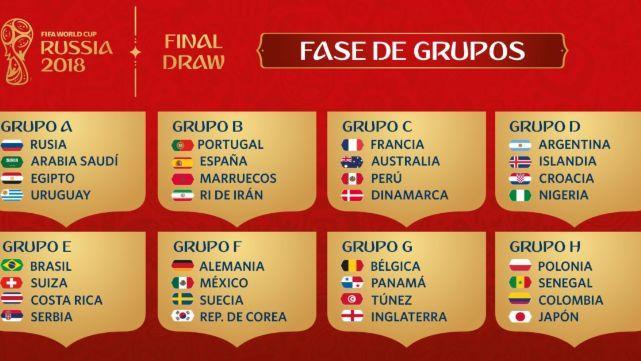 Así quedaron los grupos para el Mundial 2018
