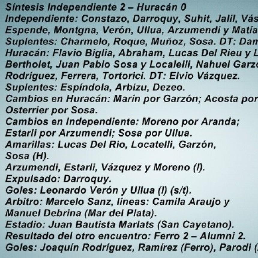 Huracán perdió ante Independiente de San Cayetano