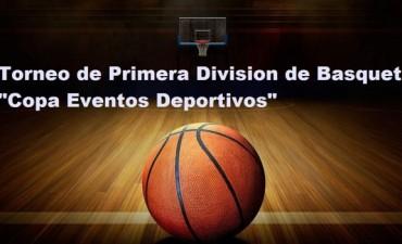 Resultados y Posiciones Primera División de Basquet