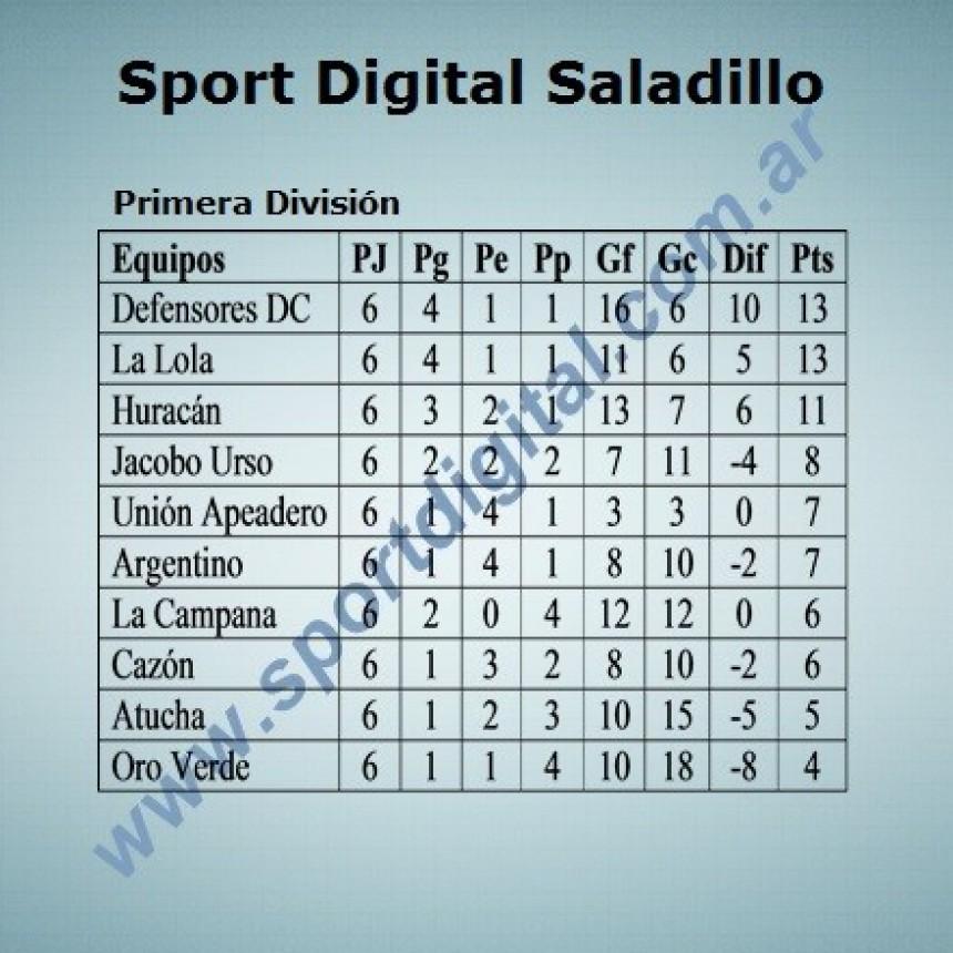 Se juega la octava del Torneo Apertura de Primera División