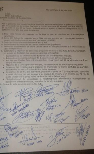 La Selección Argentina de básquet firmó el Petitorio de la ADJ
