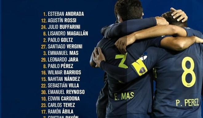 Los 19 concentrados de Boca y cinco cambios en la lista