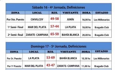 Selección de Zarate-Campana campeón Provincial Sub13