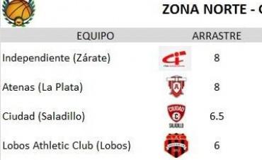 Se definieron los grupos de la segunda fase del Provincial de Clubes de Básquet